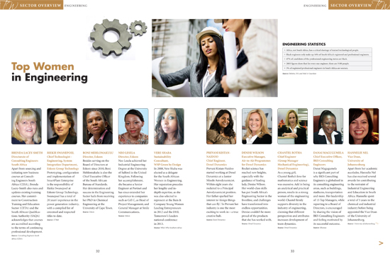 Top Women in Engineering